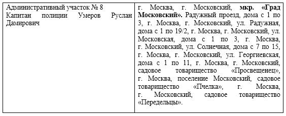 Uchastok_UUP_MO_Moskovskiy_8.jpg